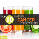 10 Natural Cancer Treatments — Hidden Cures