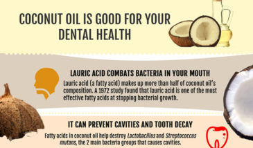 Why Coconut Oil is Good for Your Teeth: Pulling & Toothpaste