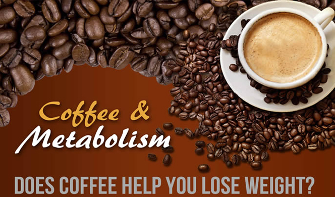 Does Coffee Increase Your Metabolism, Burn Fat, and Help You Lose Weight?